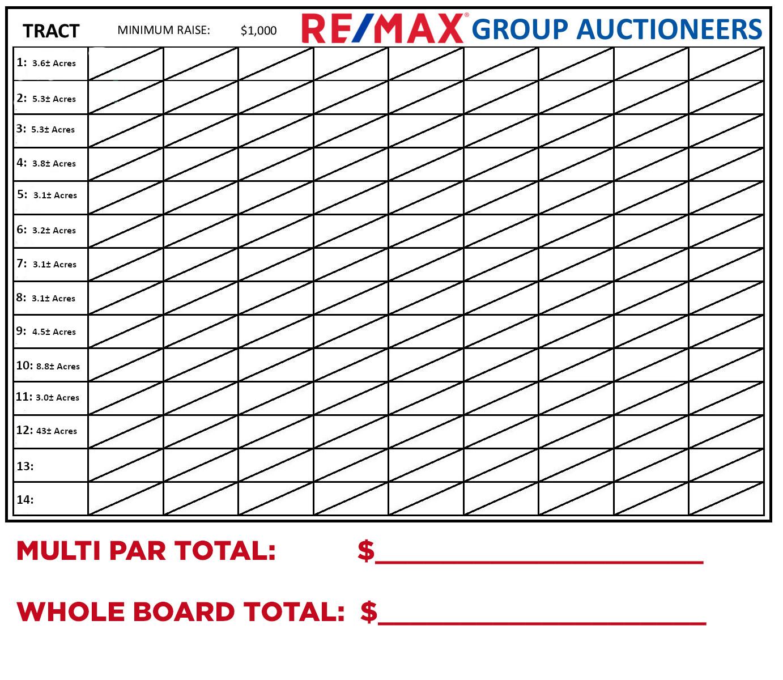 Multi-Par Auctions